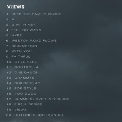 viewstracklist